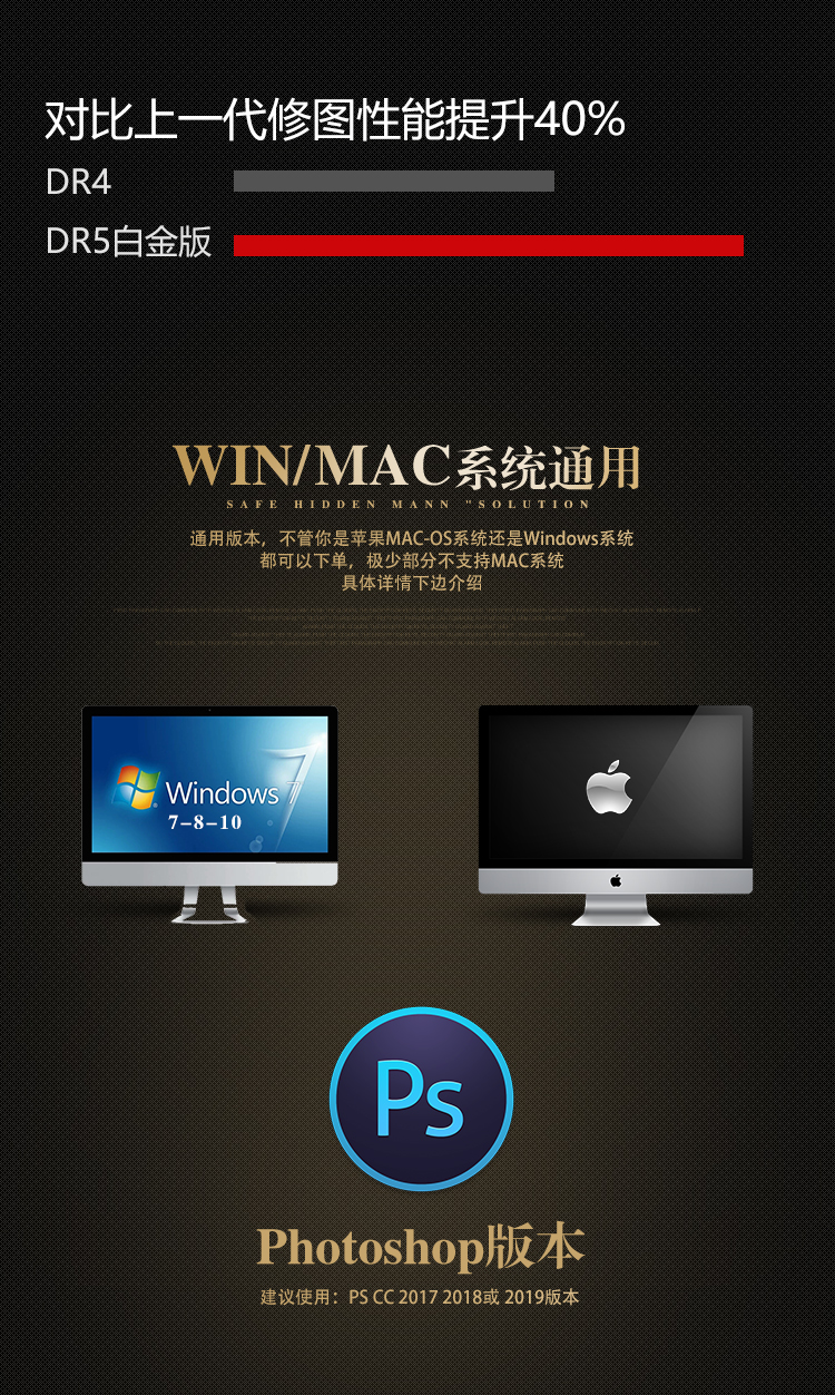 Photoshop一键磨皮插件DR5白金版,支持Mac和Windows PS 2020-云典网